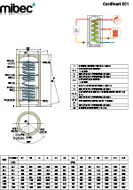 Cordivari-EC1-Datasheet