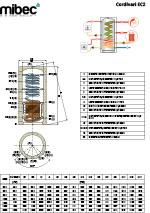 Cordivari-EC2-Datasheet